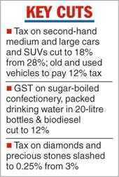 saltlake.in-lower-gst-for-more-items